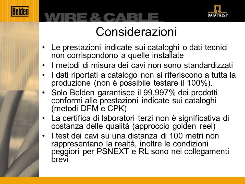 Considerazioni Le prestazioni indicate sui cataloghi o dati tecnici non corrispondono a quelle installate I metodi di misura dei cavi non sono standardizzati I dati riportati a catalogo non si riferiscono a tutta la produzione (non è possibile testare il 100%).