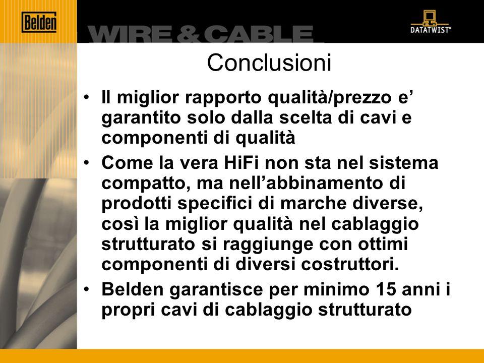 Conclusioni Il miglior rapporto qualità/prezzo e garantito solo dalla scelta di cavi e componenti di qualità Come la vera HiFi non sta nel sistema compatto, ma nellabbinamento di prodotti specifici di marche diverse, così la miglior qualità nel cablaggio strutturato si raggiunge con ottimi componenti di diversi costruttori.