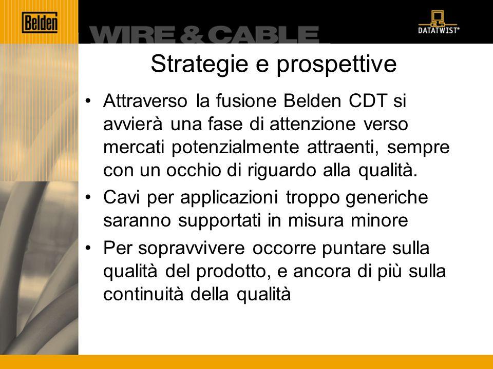 Installable Performance Il cavo ideale dovrebbe essere strutturalmente stabile, specialmente durante e dopo linstallazione.