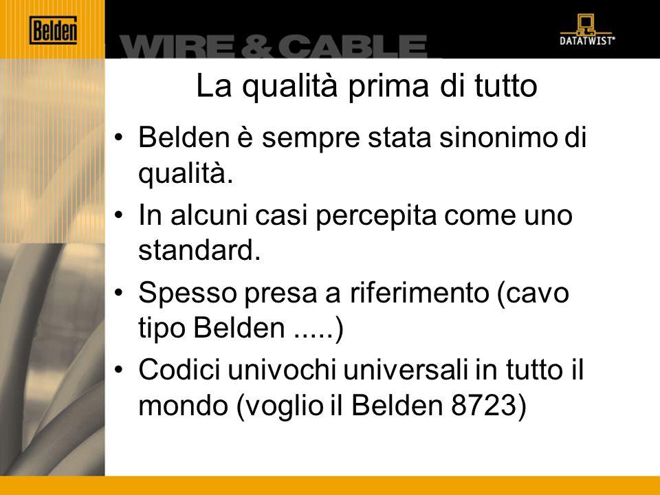 Installable Performance - Installation Stress Test – Cavo scorta Cavo categoria 6 tradizionale (Worst Pair)