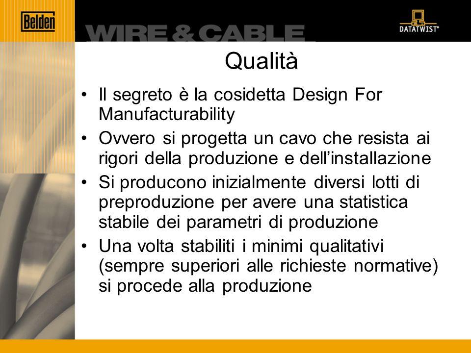 Installable Performance - Ricapitolo Cavo categoria 6 tradizionale