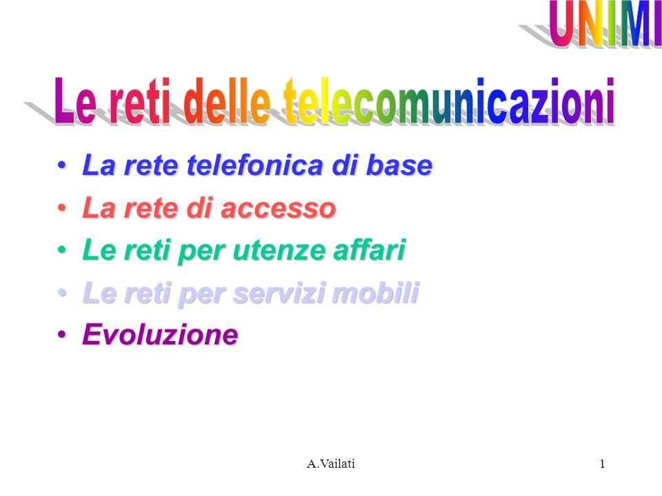 A.Vailati1 La rete telefonica di baseLa rete telefonica di base La rete di accessoLa rete di accesso Le reti per utenze affariLe reti per utenze affar