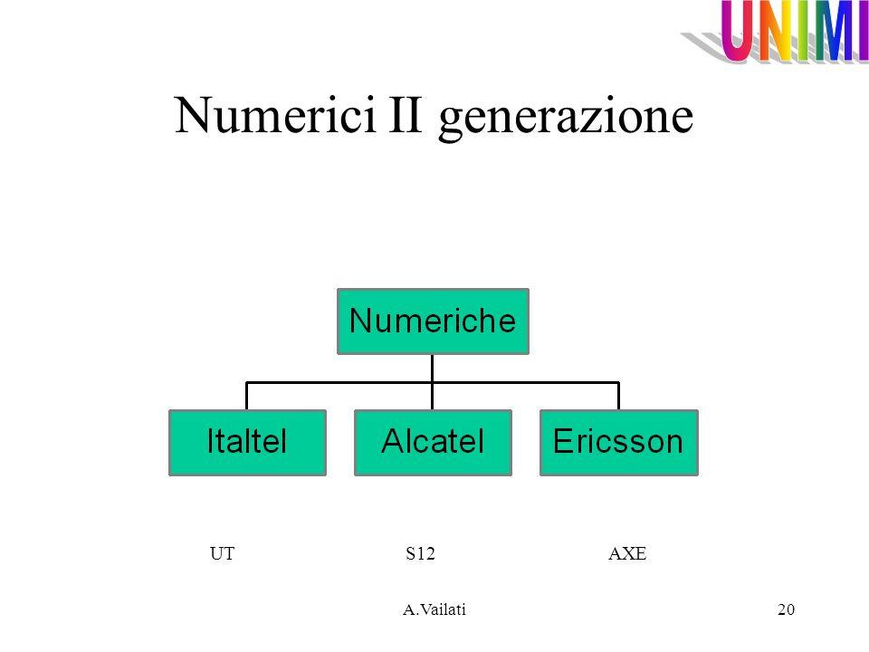 A.Vailati20 Numerici II generazione UTS12AXE