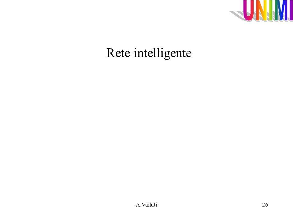 A.Vailati26 Rete intelligente
