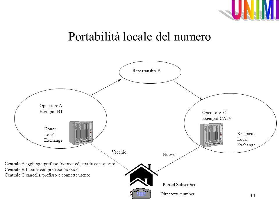 A.Vailati44 Portabilità locale del numero Operatore A Esempio BT Operatore C Esempio CATV Directory number Ported Subscriber Donor Local Exchange Reci