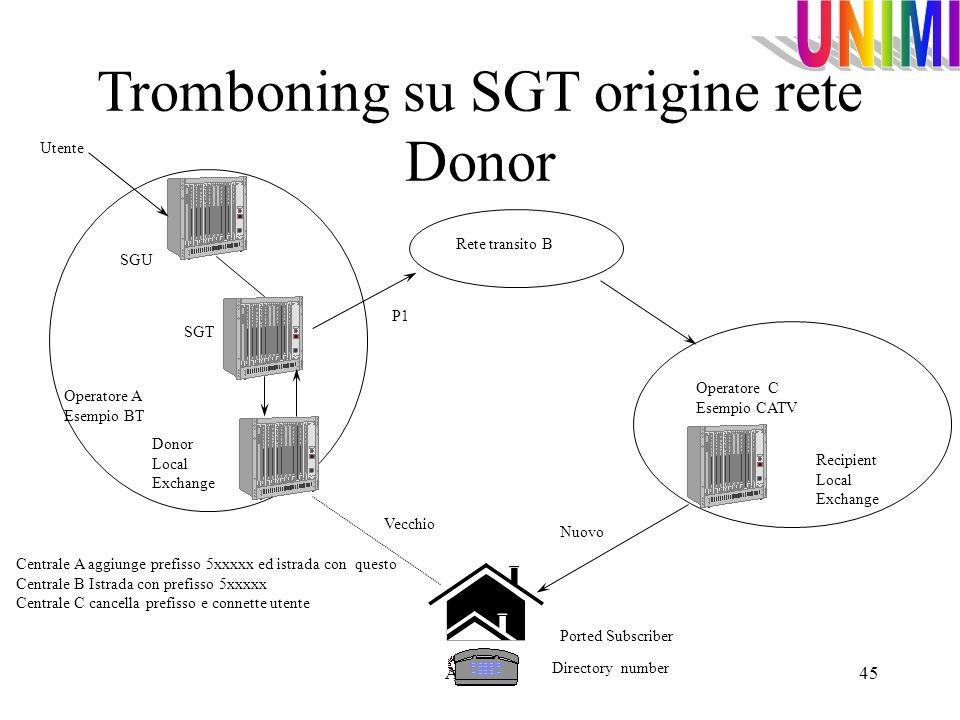 A.Vailati45 Tromboning su SGT origine rete Donor Operatore A Esempio BT Operatore C Esempio CATV Directory number Ported Subscriber Donor Local Exchan