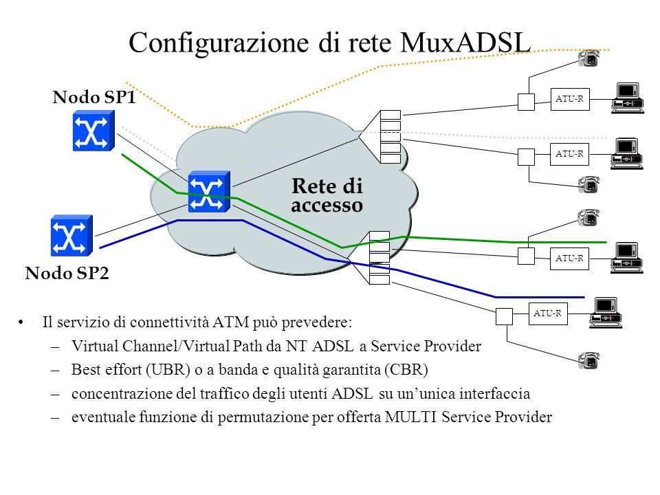 Configurazione di rete MuxADSL Il servizio di connettività ATM può prevedere: –Virtual Channel/Virtual Path da NT ADSL a Service Provider –Best effort