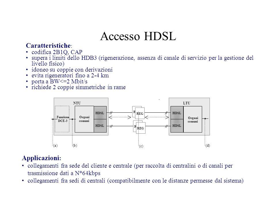 Accesso HDSL Caratteristiche : codifica 2B1Q, CAP supera i limiti dello HDB3 (rigenerazione, assenza di canale di servizio per la gestione del livello
