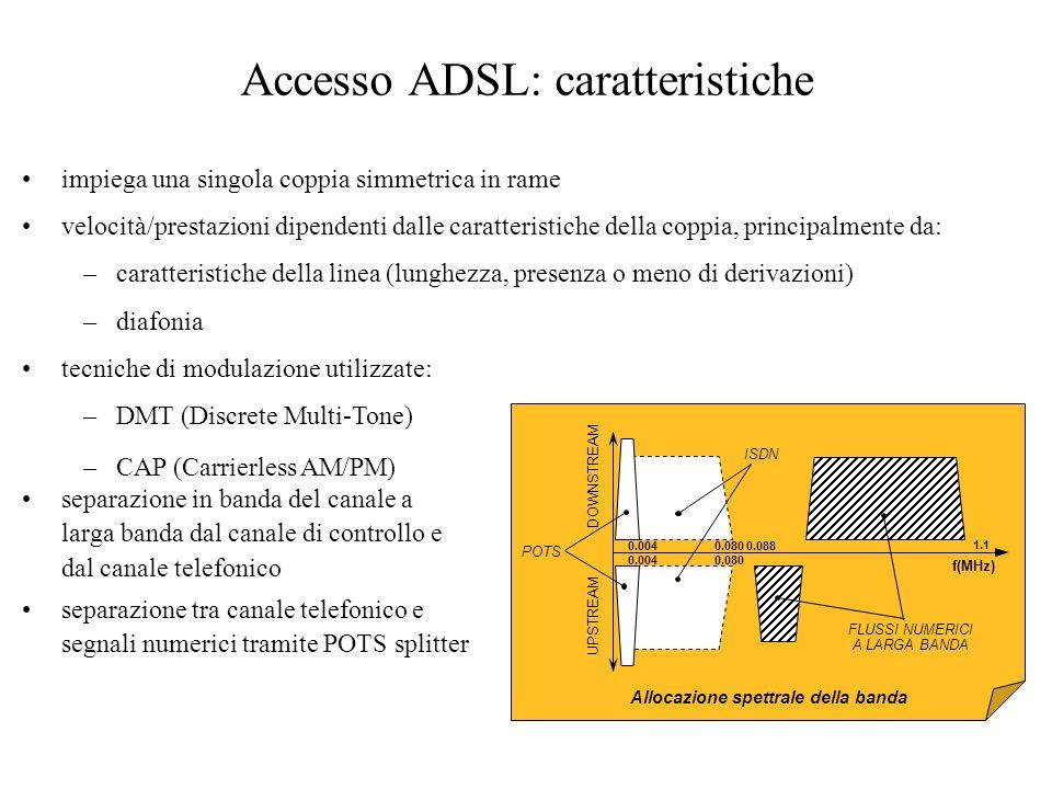 Accesso ADSL: caratteristiche impiega una singola coppia simmetrica in rame velocità/prestazioni dipendenti dalle caratteristiche della coppia, princi