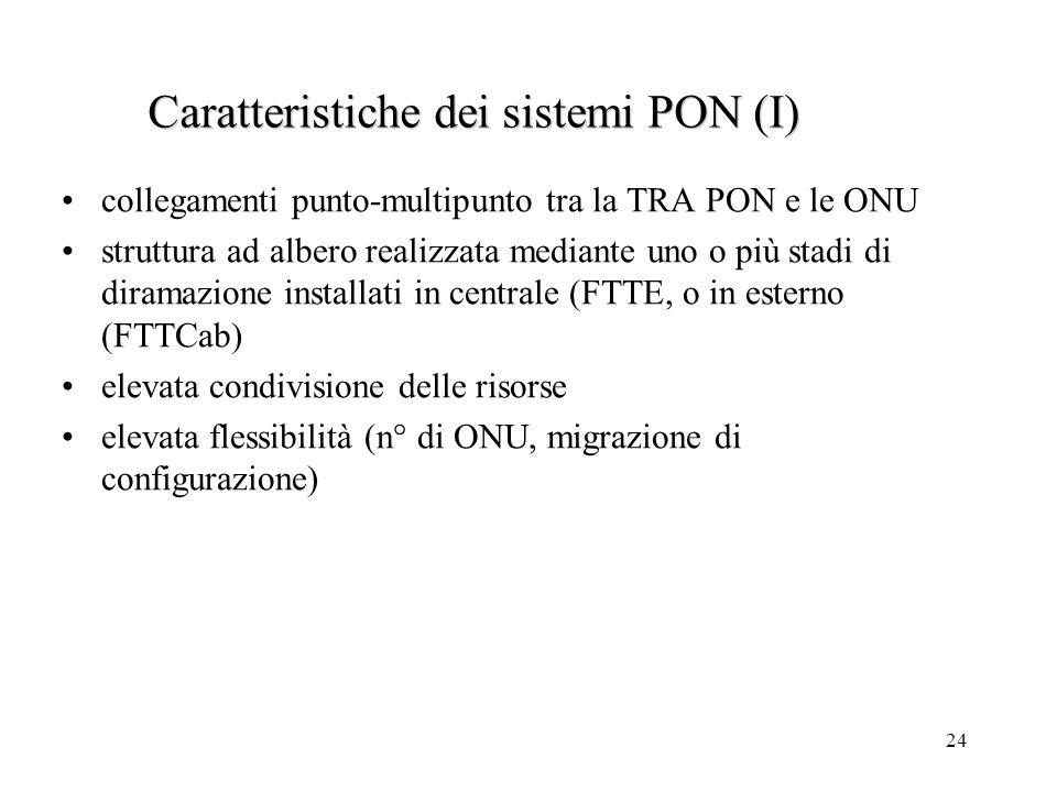 24 Caratteristiche dei sistemi PON (I) collegamenti punto-multipunto tra la TRA PON e le ONU struttura ad albero realizzata mediante uno o più stadi d