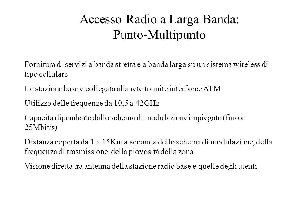 Accesso Radio a Larga Banda: Punto-Multipunto Fornitura di servizi a banda stretta e a banda larga su un sistema wireless di tipo cellulare La stazion