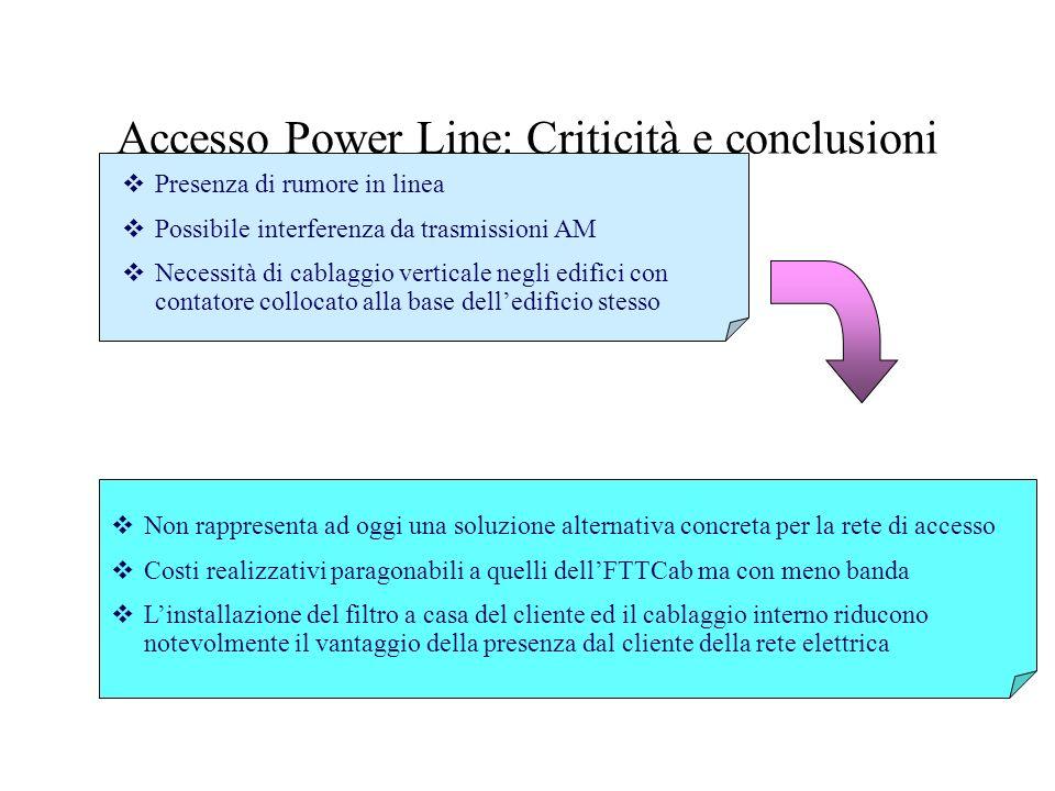 Accesso Power Line: Criticità e conclusioni Presenza di rumore in linea Possibile interferenza da trasmissioni AM Necessità di cablaggio verticale neg