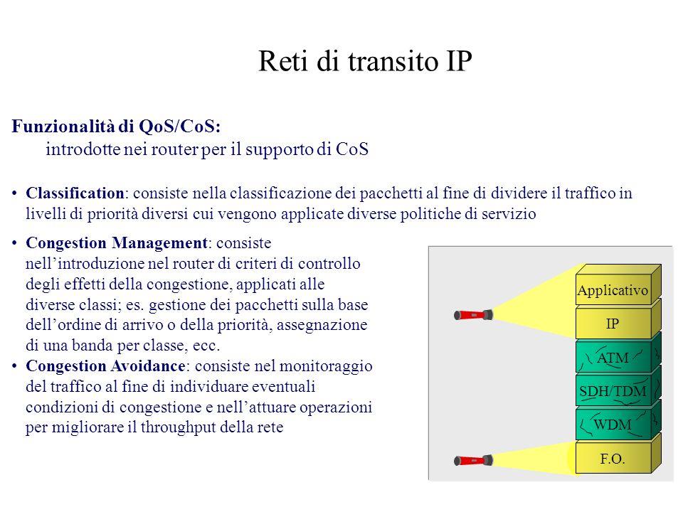 F.O. WDM SDH/TDM ATM IP Reti di transito IP Funzionalità di QoS/CoS: introdotte nei router per il supporto di CoS Classification: consiste nella class