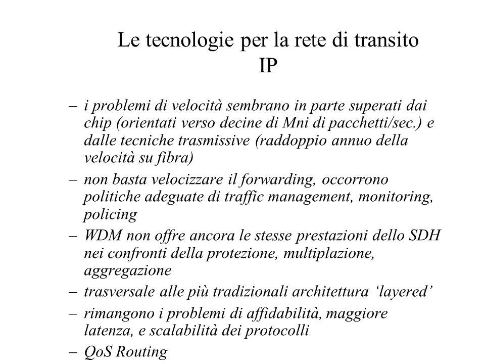 Le tecnologie per la rete di transito IP –i problemi di velocità sembrano in parte superati dai chip (orientati verso decine di Mni di pacchetti/sec.)