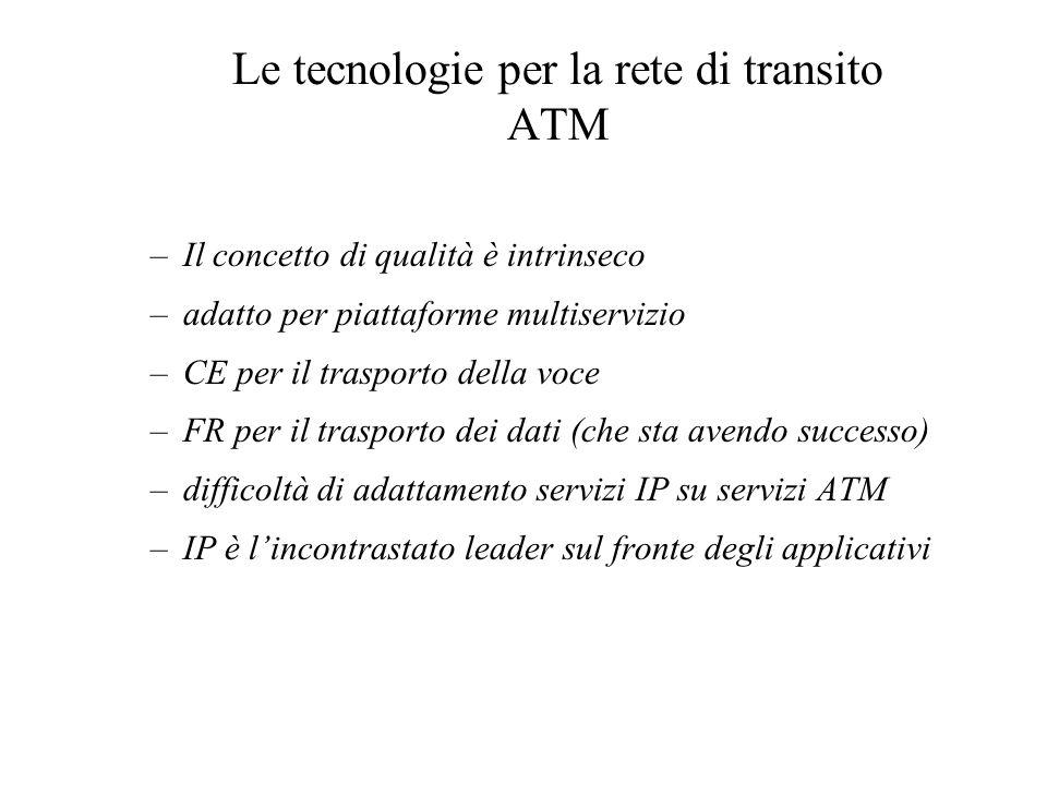 Le tecnologie per la rete di transito ATM –Il concetto di qualità è intrinseco –adatto per piattaforme multiservizio –CE per il trasporto della voce –
