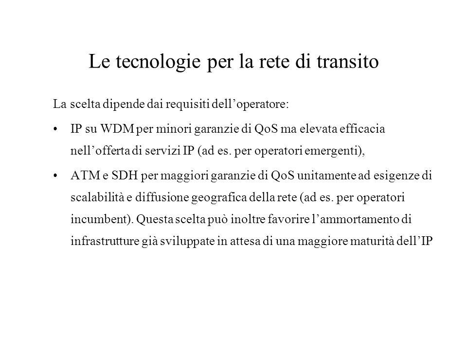 Le tecnologie per la rete di transito La scelta dipende dai requisiti delloperatore: IP su WDM per minori garanzie di QoS ma elevata efficacia nelloff