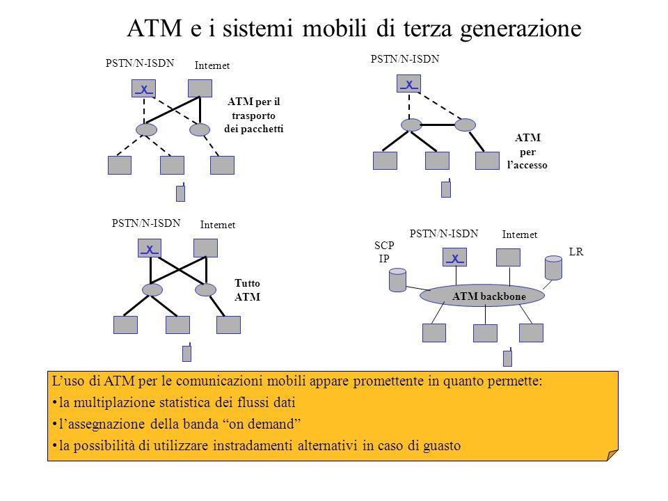 ATM e i sistemi mobili di terza generazione Luso di ATM per le comunicazioni mobili appare promettente in quanto permette: la multiplazione statistica