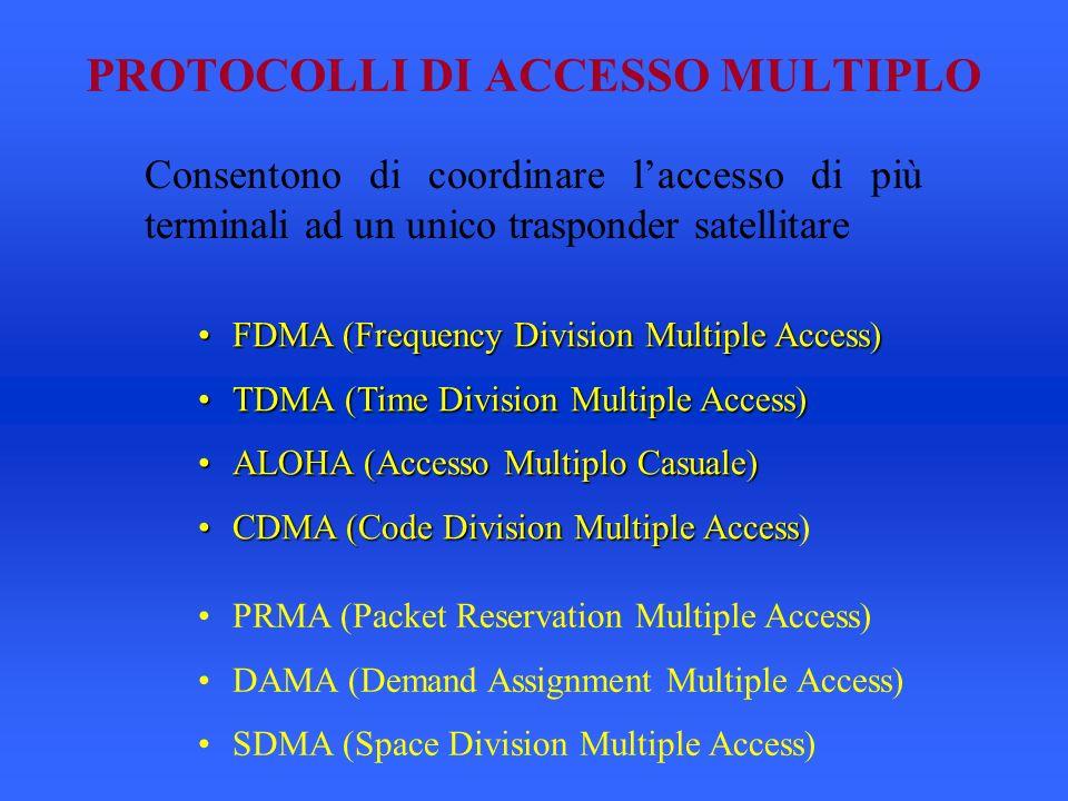 PROTOCOLLI DI ACCESSO MULTIPLO Consentono di coordinare laccesso di più terminali ad un unico trasponder satellitare FDMA (Frequency Division Multiple Access)FDMA (Frequency Division Multiple Access) TDMA (Time Division Multiple Access)TDMA (Time Division Multiple Access) ALOHA (Accesso Multiplo Casuale)ALOHA (Accesso Multiplo Casuale) CDMA (Code Division Multiple AccessCDMA (Code Division Multiple Access) PRMA (Packet Reservation Multiple Access) DAMA (Demand Assignment Multiple Access) SDMA (Space Division Multiple Access)