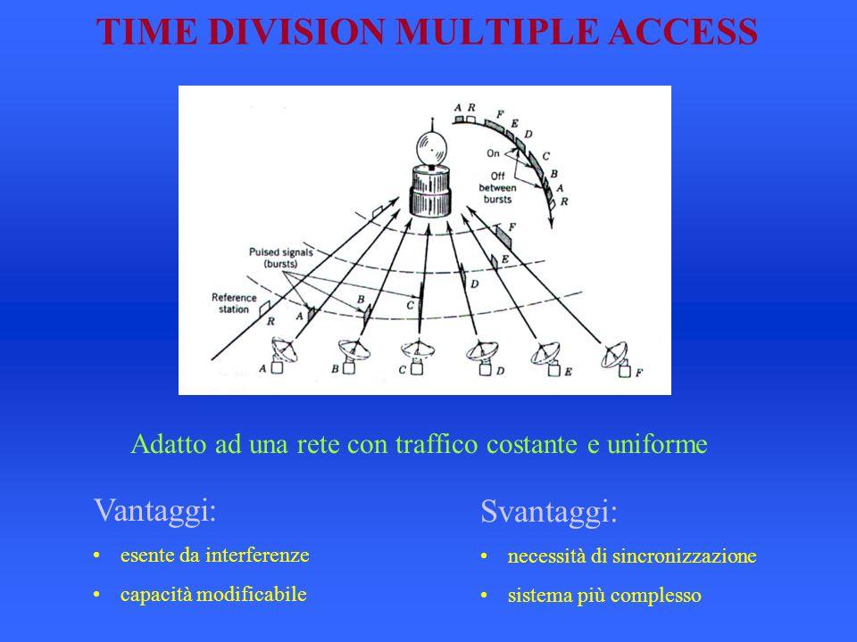 TIME DIVISION MULTIPLE ACCESS Adatto ad una rete con traffico costante e uniforme Vantaggi: esente da interferenze capacità modificabile Svantaggi: necessità di sincronizzazione sistema più complesso