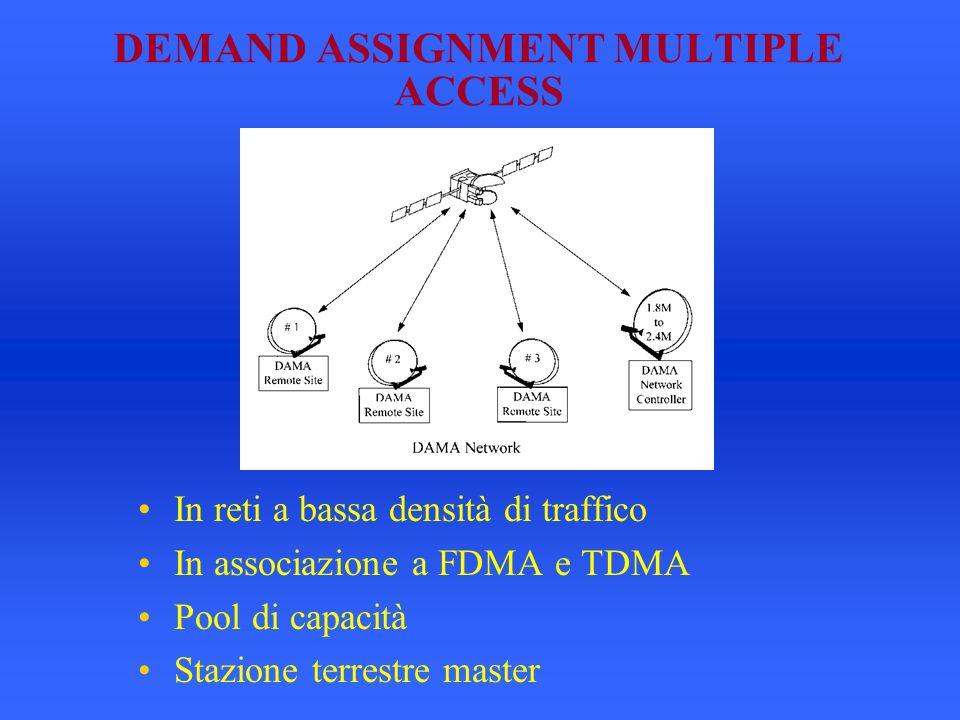 DEMAND ASSIGNMENT MULTIPLE ACCESS In reti a bassa densità di traffico In associazione a FDMA e TDMA Pool di capacità Stazione terrestre master