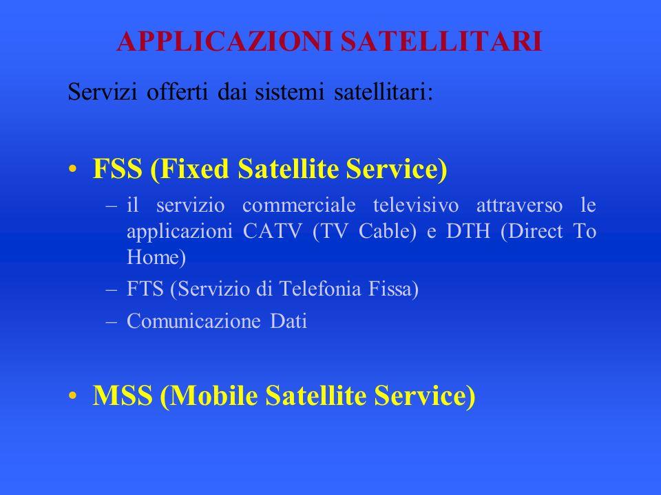 APPLICAZIONI SATELLITARI Servizi offerti dai sistemi satellitari: FSS (Fixed Satellite Service) –il servizio commerciale televisivo attraverso le applicazioni CATV (TV Cable) e DTH (Direct To Home) –FTS (Servizio di Telefonia Fissa) –Comunicazione Dati MSS (Mobile Satellite Service)