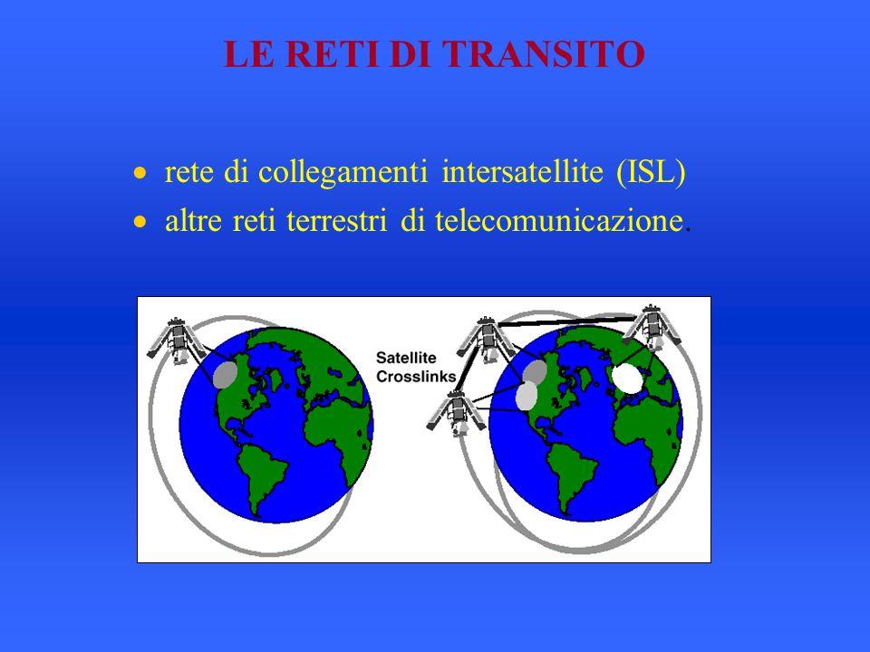 APPLICAZIONI Sistema satellitare TELEDESIC Protocollo di accesso multiplo combinato TDMA/SDMA/FDMA /ATDMA