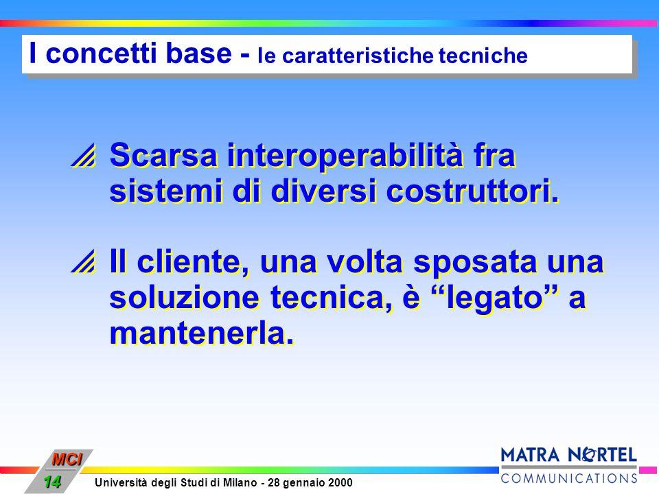 MCI Università degli Studi di Milano - 28 gennaio 2000 14 I concetti base - le caratteristiche tecniche Scarsa interoperabilità fra sistemi di diversi
