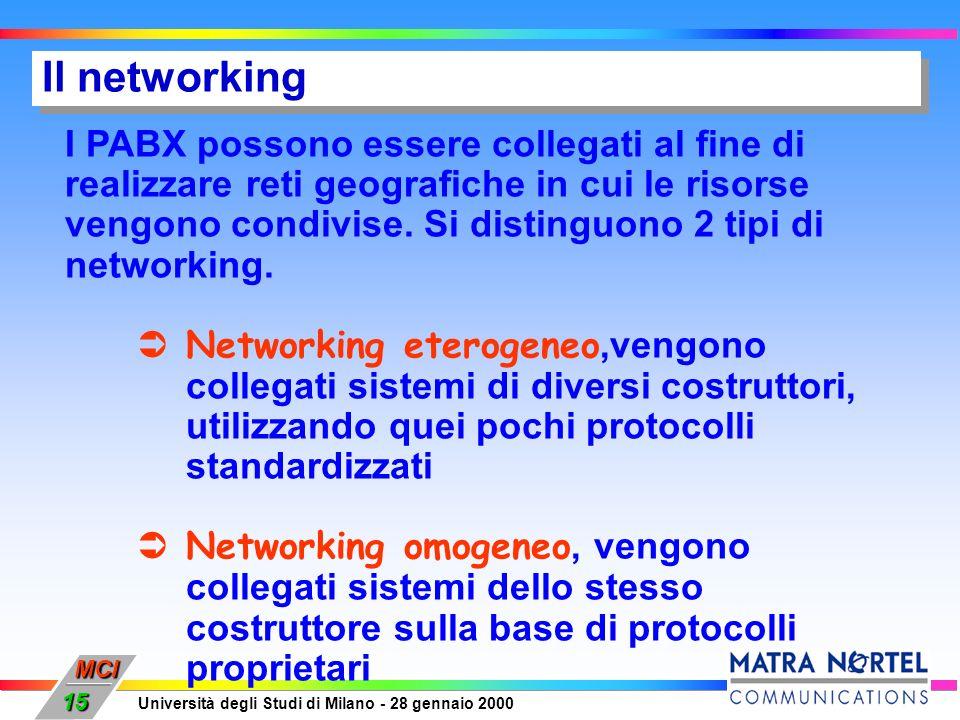 MCI Università degli Studi di Milano - 28 gennaio 2000 15 Il networking I PABX possono essere collegati al fine di realizzare reti geografiche in cui