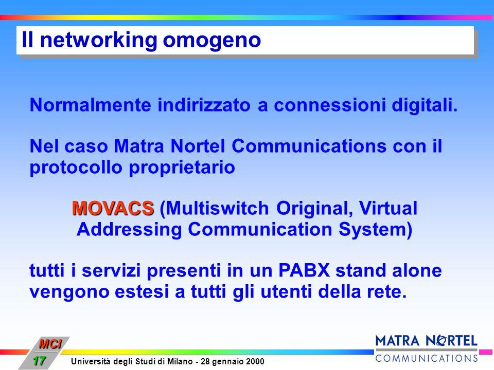 MCI Università degli Studi di Milano - 28 gennaio 2000 17 Il networking omogeno Normalmente indirizzato a connessioni digitali. Nel caso Matra Nortel