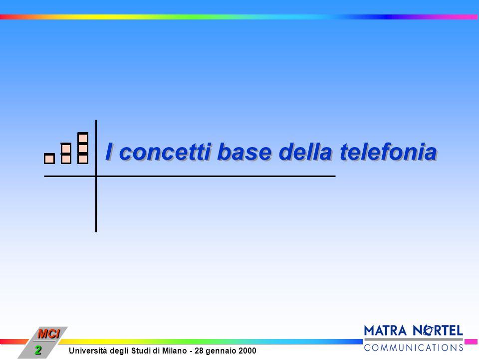 MCI Università degli Studi di Milano - 28 gennaio 2000 13 I concetti base - le caratteristiche tecniche Proposte basate su soluzioni proprietarie Sistema operativo Software applicativo Terminali digitali Proposte basate su soluzioni proprietarie Sistema operativo Software applicativo Terminali digitali