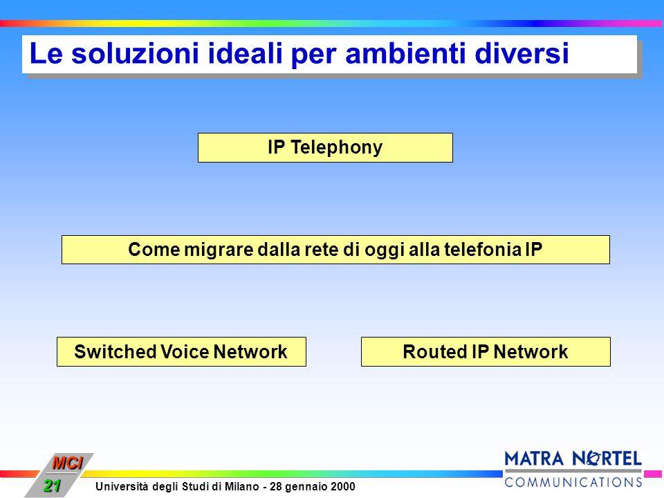 MCI Università degli Studi di Milano - 28 gennaio 2000 21 IP Telephony Switched Voice NetworkRouted IP Network Come migrare dalla rete di oggi alla te
