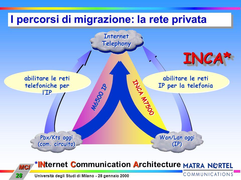 MCI Università degli Studi di Milano - 28 gennaio 2000 28 abilitare le reti telefoniche per lIP Internet Telephony Internet Telephony abilitare le ret