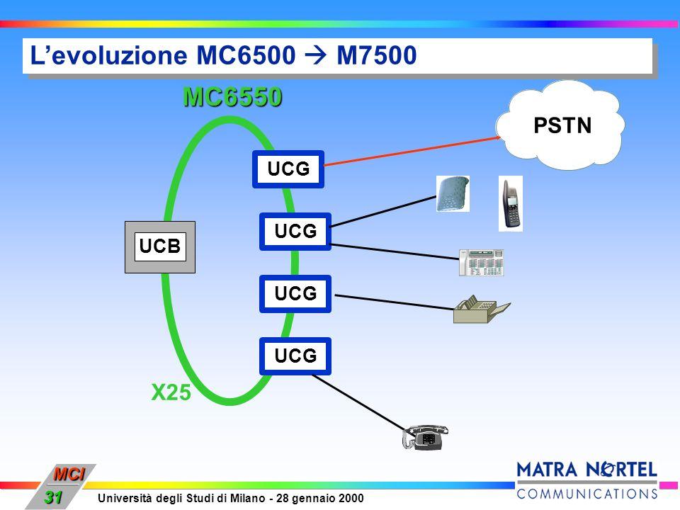 MCI Università degli Studi di Milano - 28 gennaio 2000 31 Levoluzione MC6500 M7500 MC6550 UCG UCB PSTN X25