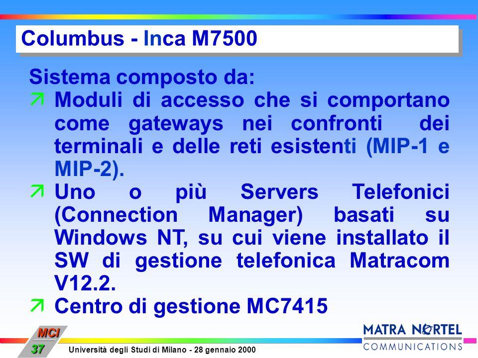 MCI Università degli Studi di Milano - 28 gennaio 2000 37 Sistema composto da: äModuli di accesso che si comportano come gateways nei confronti dei te
