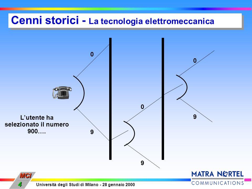 MCI Università degli Studi di Milano - 28 gennaio 2000 4 Cenni storici - La tecnologia elettromeccanica 0 9 0 9 0 9 Lutente ha selezionato il numero 9