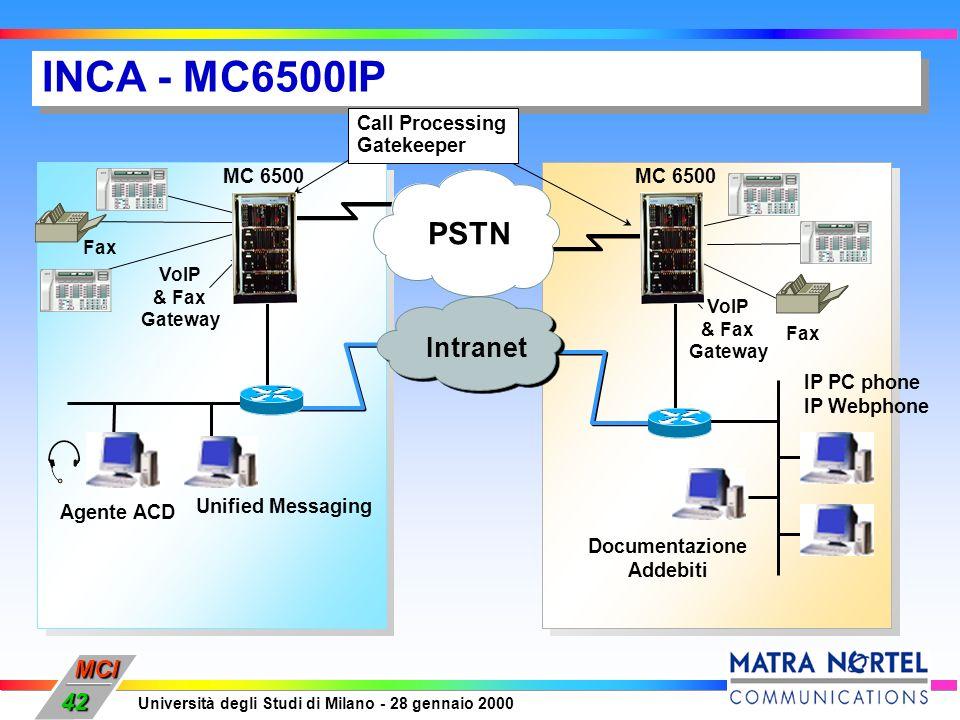 MCI Università degli Studi di Milano - 28 gennaio 2000 42 INCA - MC6500IP MC 6500 VoIP & Fax Gateway VoIP & Fax Gateway PSTN Fax Documentazione Addebi