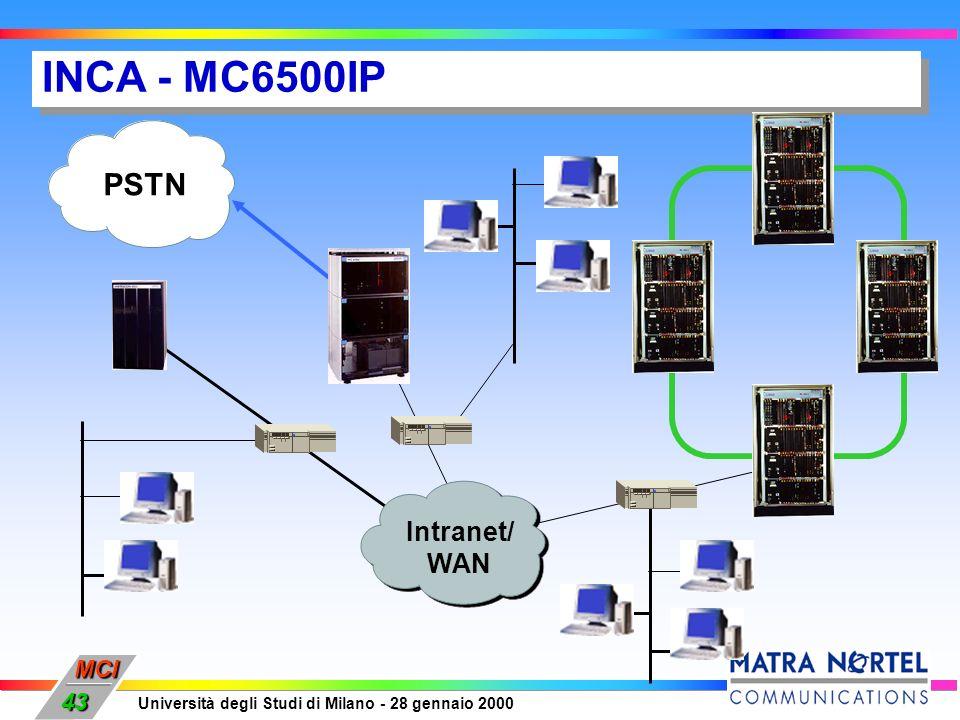 MCI Università degli Studi di Milano - 28 gennaio 2000 43 INCA - MC6500IP PSTN Intranet/ WAN