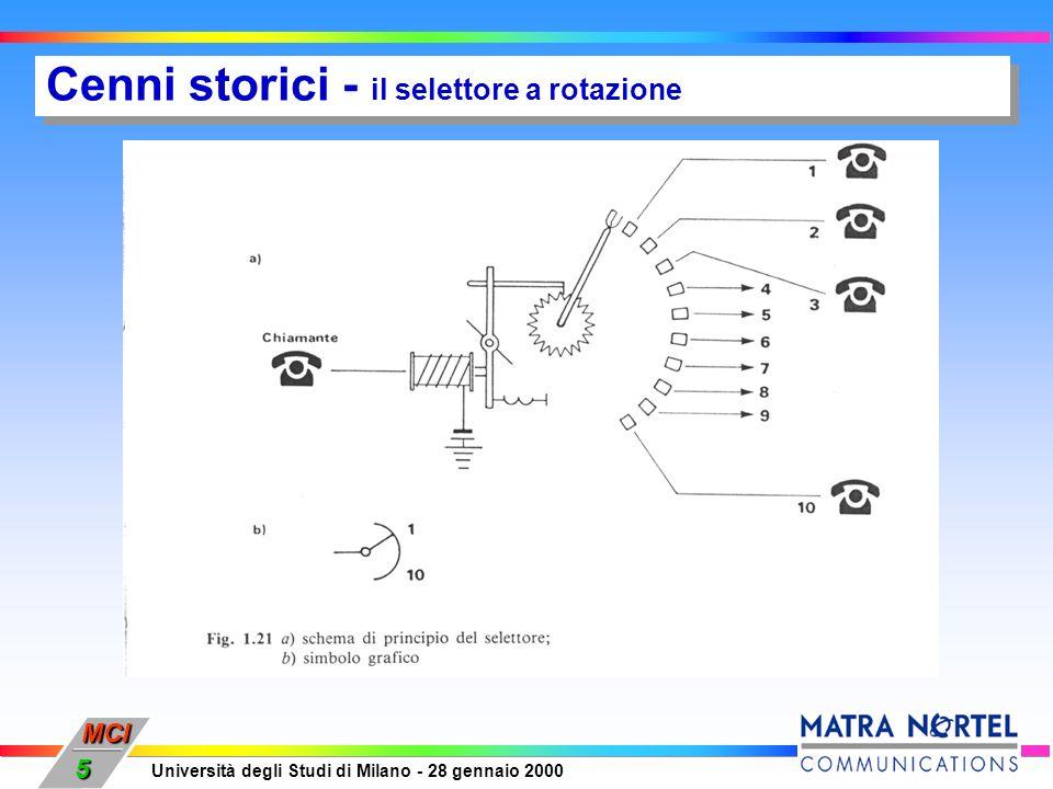 MCI Università degli Studi di Milano - 28 gennaio 2000 36 Columbus - Inca M7500 Alcuni vantaggi Plug & Play Sistema distribuito in rete LAN WAN Controllo di gestione e Call processing semplificati