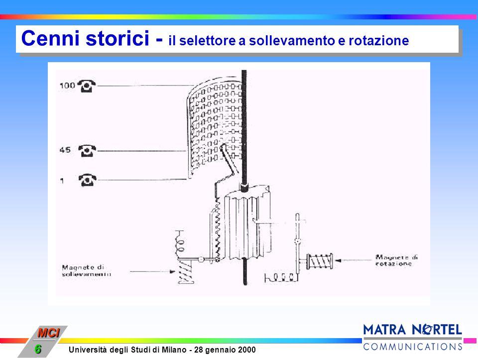 MCI Università degli Studi di Milano - 28 gennaio 2000 6 Cenni storici - il selettore a sollevamento e rotazione