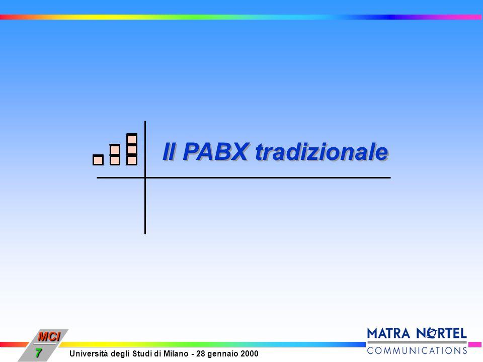 MCI Università degli Studi di Milano - 28 gennaio 2000 8 I concetti base - Che cosa è un PABX rivateutomaticranchxchange PABX: P rivate A utomatic B ranch E xchange Si tratta di un sistema collocato in ambito ufficio in grado di dare automaticamente la connessione agli utenti ad esso collegati sia verso al rete pubblica che tra di loro.