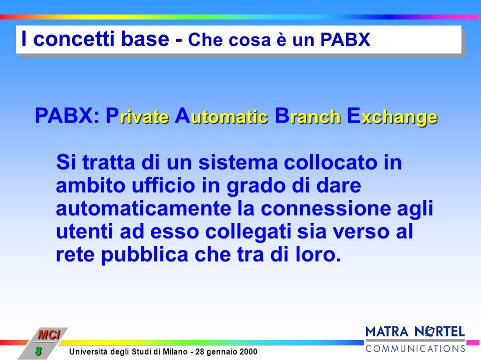 MCI Università degli Studi di Milano - 28 gennaio 2000 9 I concetti base - Che cosa è un PABX rivateutomaticranchxchange PABX: P rivate A utomatic B ranch E xchange Tre sono le parti principali che lo compongono: ßla rete di collegamento (composta dalle linee interne ed esterne) ßlunità di controllo (la CPU) ßla rete di commutazione (che permette il collegamento tra le varie linee) Il controllo avviene attraverso un programma che fornisce anche i servizi divisi in: servizi di sistema servizi delloperatore, servizi degli utenti.