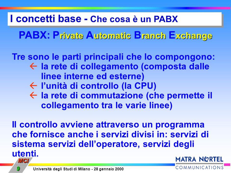 MCI Università degli Studi di Milano - 28 gennaio 2000 10 I concetti base - Che cosa è un PABX Matrice o rete di commutazione CPU Linee interne (telefoni, fax, …) Linee esterne (Linee Urbane, giunzioni) Bus Programmi Interfaccia unità disco Interfaccia stampante