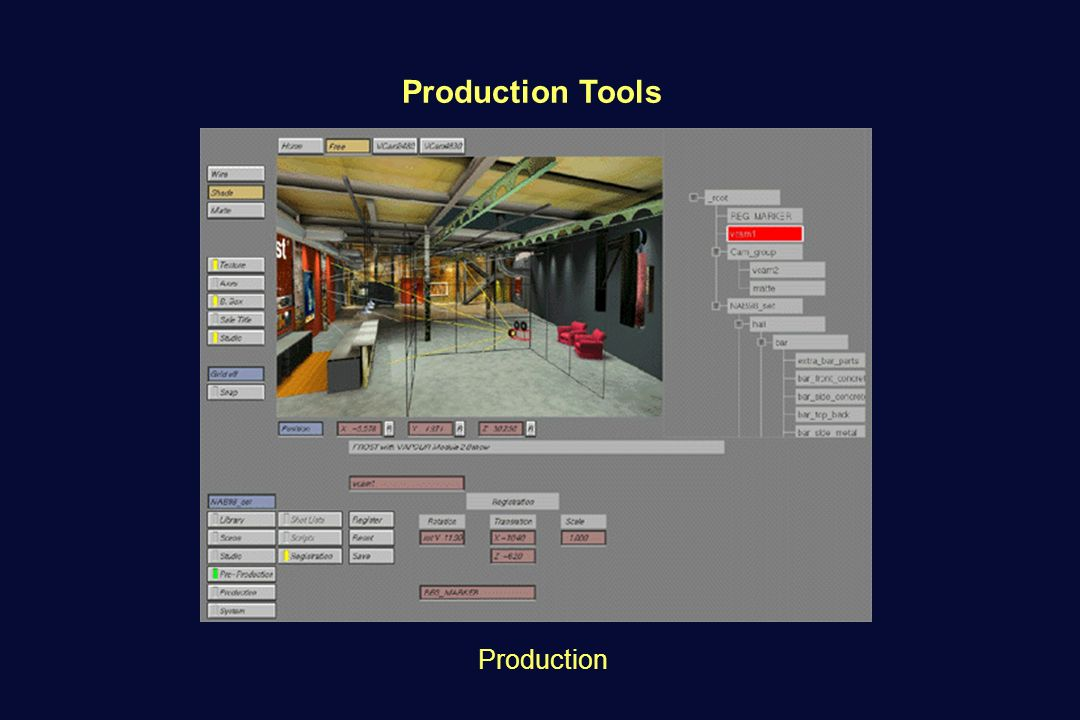 Production Tools Production