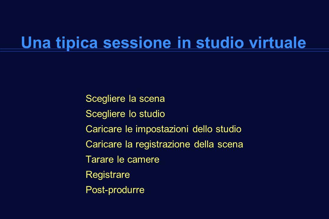 Una tipica sessione in studio virtuale Scegliere la scena Scegliere lo studio Caricare le impostazioni dello studio Caricare la registrazione della scena Tarare le camere Registrare Post-produrre