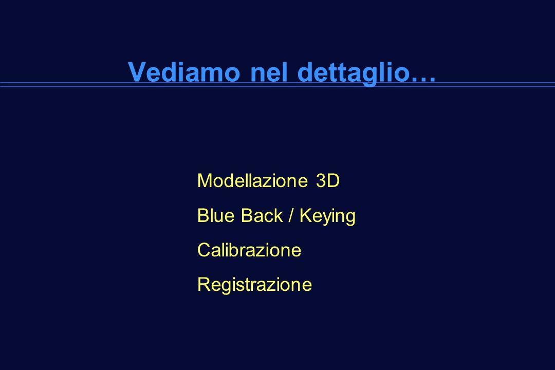 Vediamo nel dettaglio… Modellazione 3D Blue Back / Keying Calibrazione Registrazione