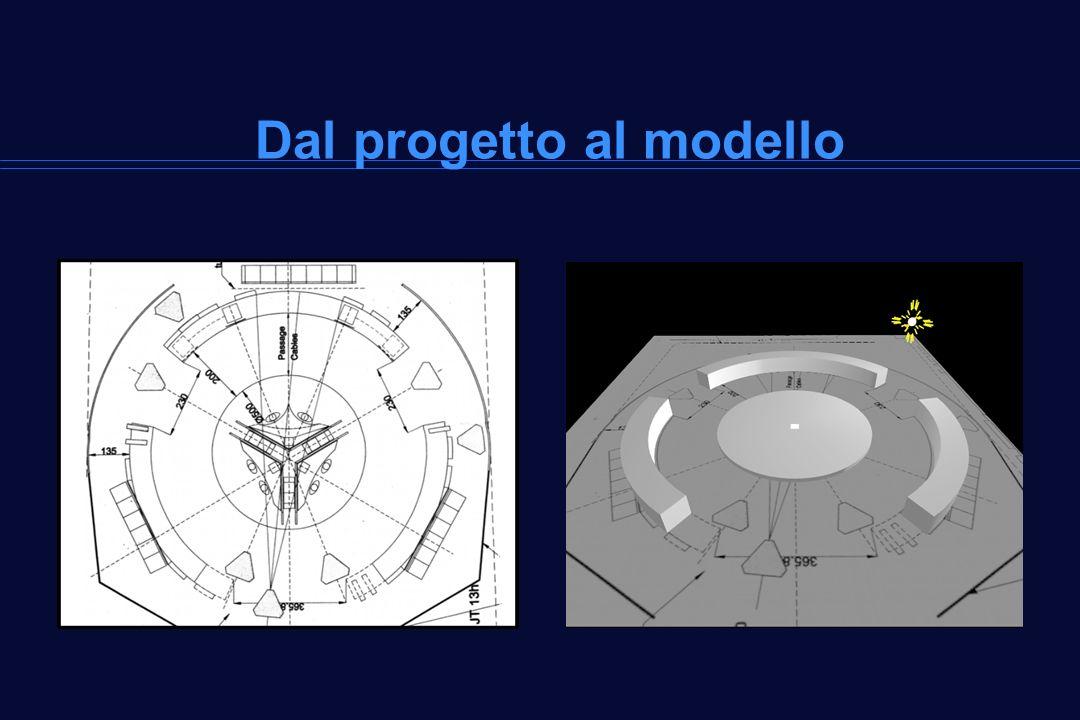 Dal progetto al modello
