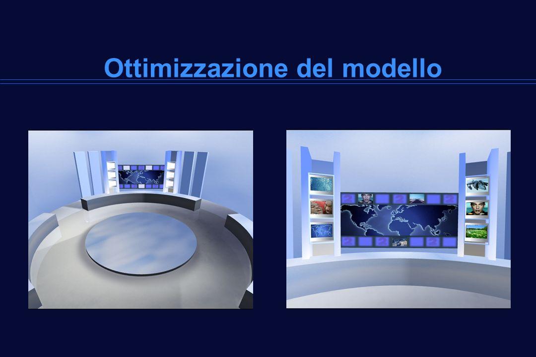 Ottimizzazione del modello