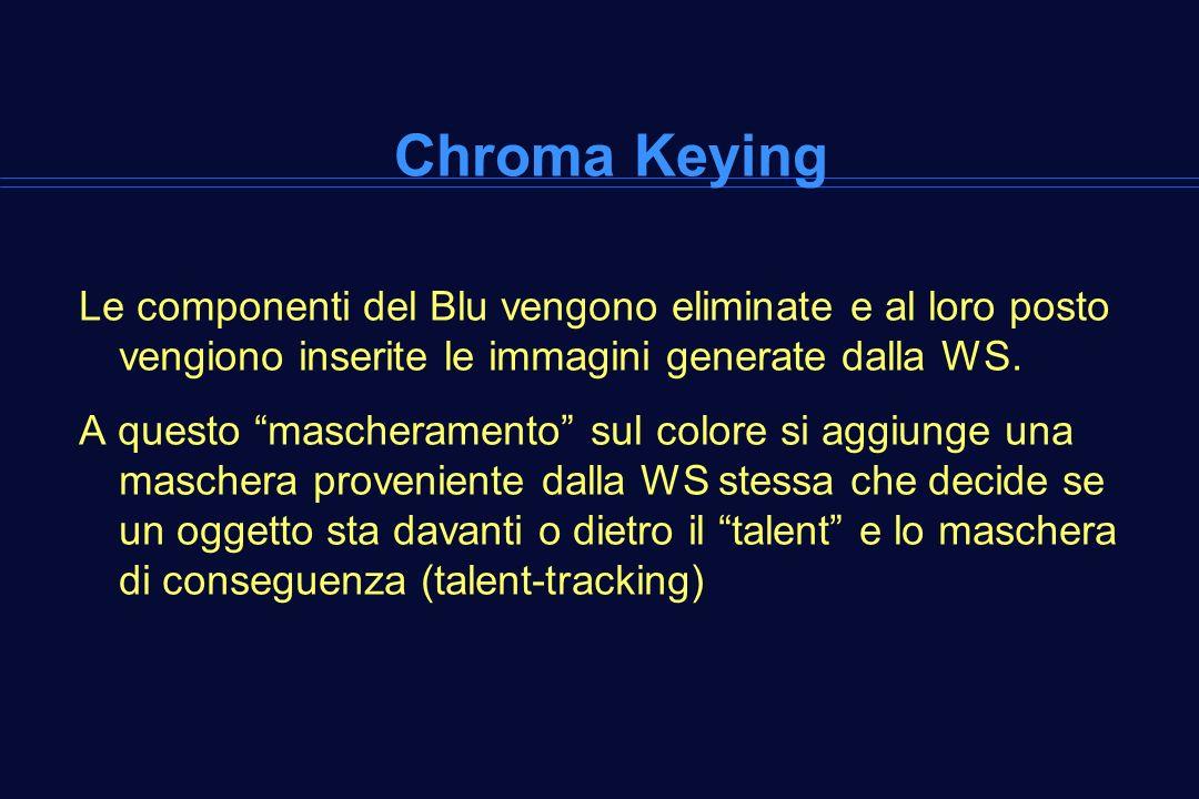 Chroma Keying Le componenti del Blu vengono eliminate e al loro posto vengiono inserite le immagini generate dalla WS. A questo mascheramento sul colo