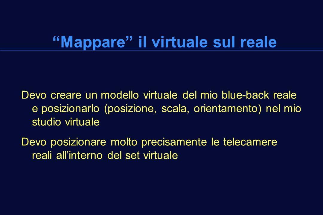 Mappare il virtuale sul reale Devo creare un modello virtuale del mio blue-back reale e posizionarlo (posizione, scala, orientamento) nel mio studio virtuale Devo posizionare molto precisamente le telecamere reali allinterno del set virtuale