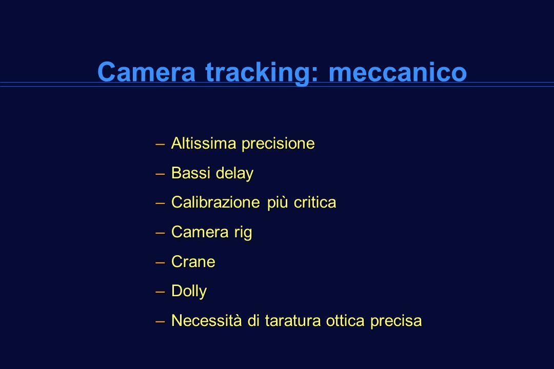 Camera tracking: meccanico –Altissima precisione –Bassi delay –Calibrazione più critica –Camera rig –Crane –Dolly –Necessità di taratura ottica precisa